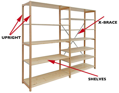 3 Components Make Up A Storage Shelf Unit: Upright Panels, Wood Shelves And  X Braces ...